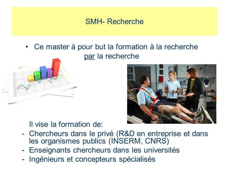 SMH- Recherche Ce master à pour but la formation à la recherche par la recherche Il vise la formation de: -Chercheurs dans le privé (R&D en entreprise et dans les organismes publics (INSERM, CNRS) -Enseignants chercheurs dans les universités -Ingénieurs et concepteurs spécialisés
