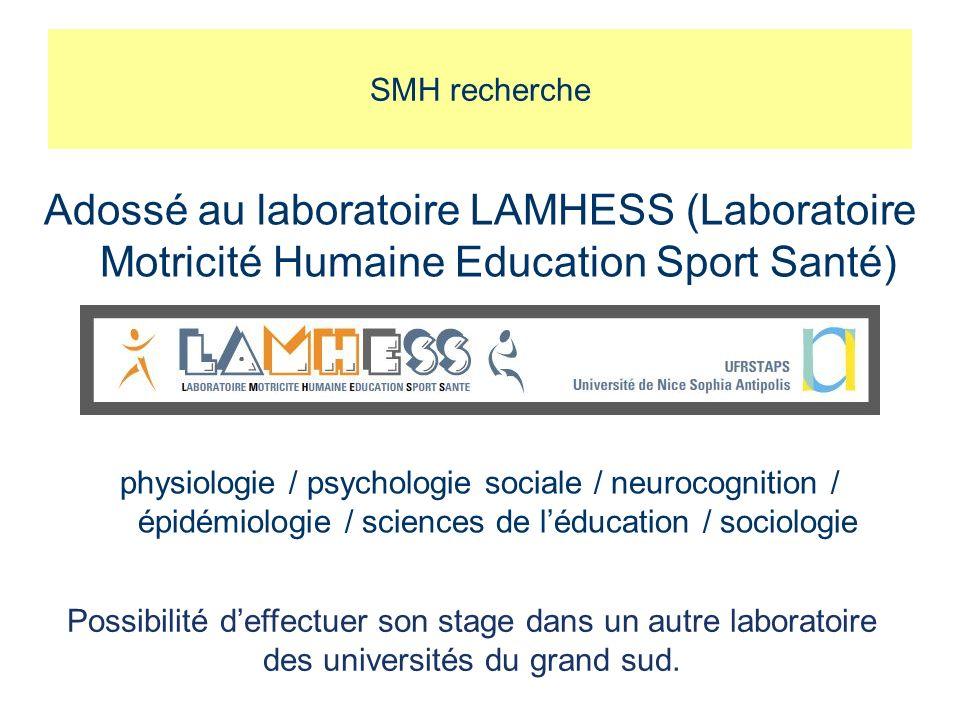 SMH recherche Adossé au laboratoire LAMHESS (Laboratoire Motricité Humaine Education Sport Santé) physiologie / psychologie sociale / neurocognition /