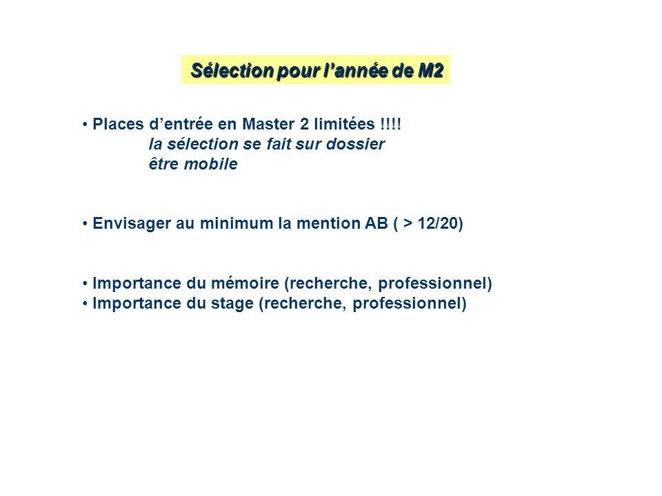 Sélection pour lannée de M2 Places dentrée en Master 2 limitées !!!! la sélection se fait sur dossier être mobile Envisager au minimum la mention AB (