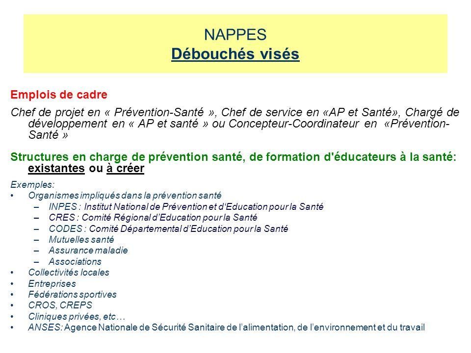 NAPPES Débouchés visés Emplois de cadre Chef de projet en « Prévention-Santé », Chef de service en «AP et Santé», Chargé de développement en « AP et s