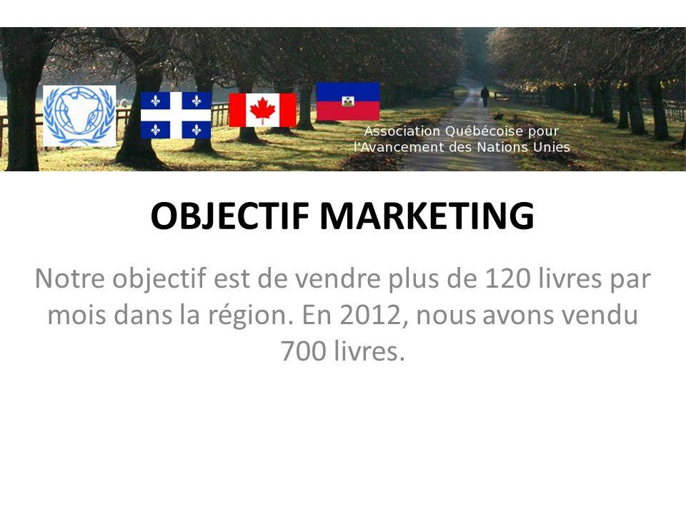 OBJECTIF MARKETING Notre objectif est de vendre plus de 120 livres par mois dans la région. En 2012, nous avons vendu 700 livres.