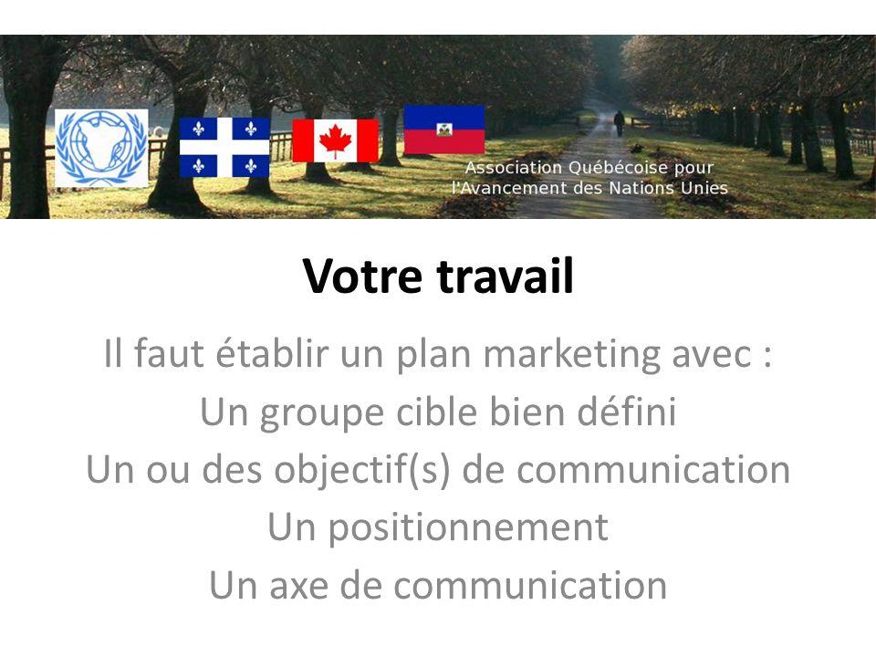 Votre travail Il faut établir un plan marketing avec : Un groupe cible bien défini Un ou des objectif(s) de communication Un positionnement Un axe de communication