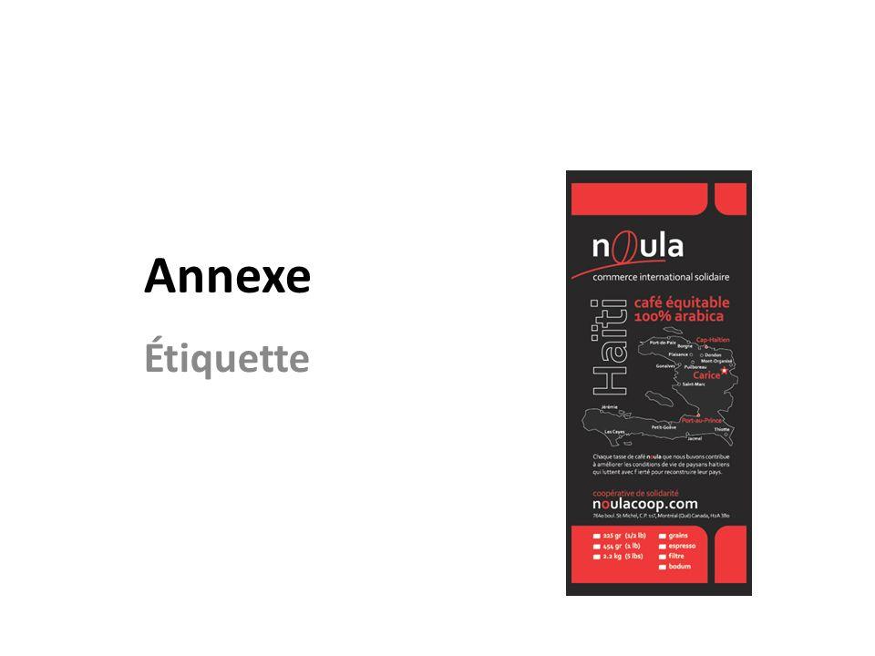 Annexe Étiquette