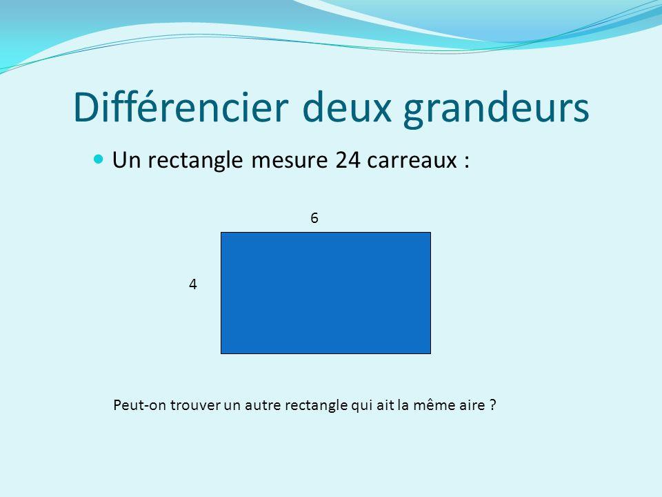 Différencier deux grandeurs Un rectangle mesure 24 carreaux : 6 4 Peut-on trouver un autre rectangle qui ait la même aire ?