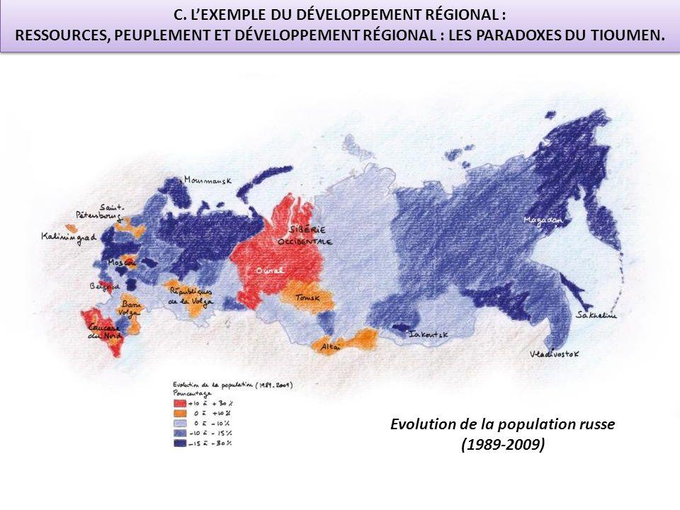 C. LEXEMPLE DU DÉVELOPPEMENT RÉGIONAL : RESSOURCES, PEUPLEMENT ET DÉVELOPPEMENT RÉGIONAL : LES PARADOXES DU TIOUMEN. Evolution de la population russe