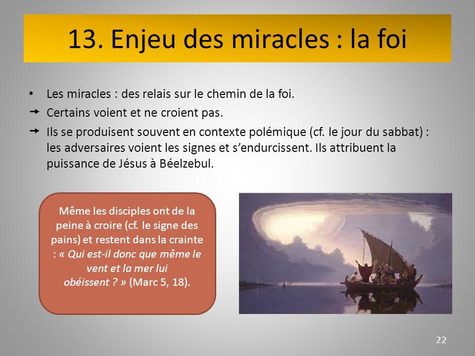13. Enjeu des miracles : la foi Les miracles : des relais sur le chemin de la foi.