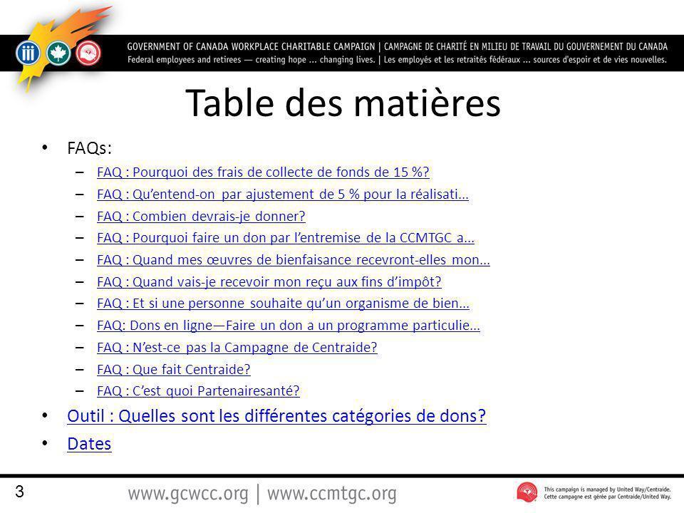 Table des matières FAQs: – FAQ : Pourquoi des frais de collecte de fonds de 15 %.