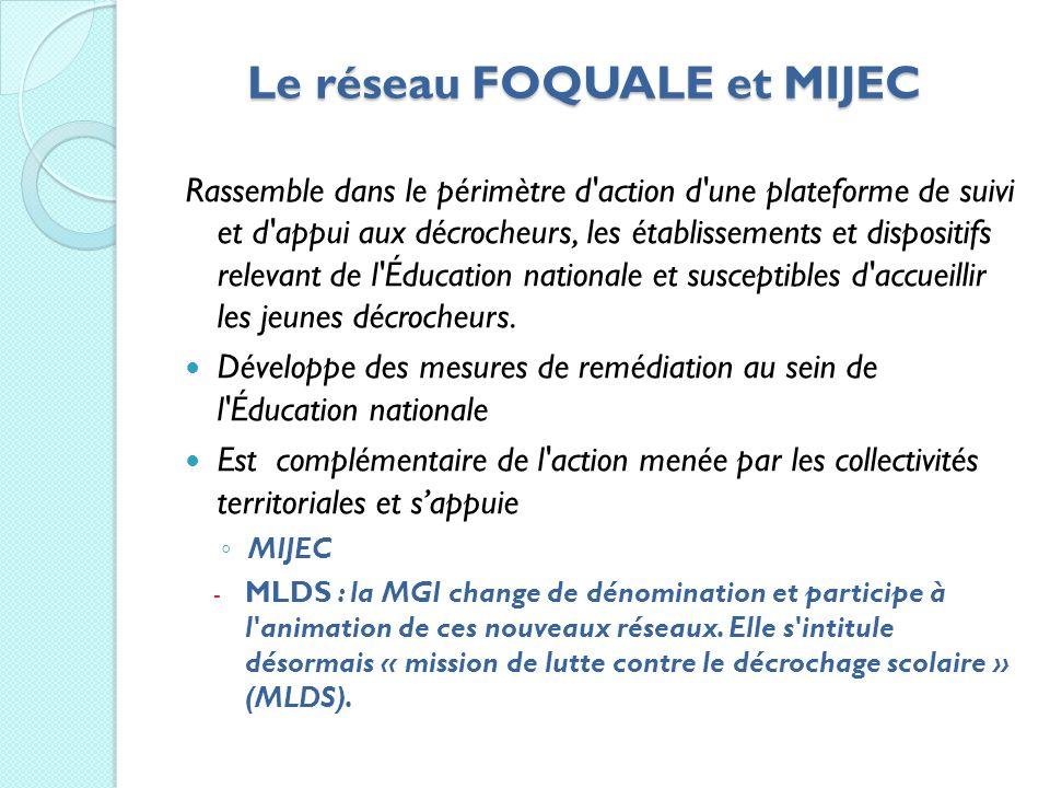 Le réseau FOQUALE et MIJEC Rassemble dans le périmètre d'action d'une plateforme de suivi et d'appui aux décrocheurs, les établissements et dispositif