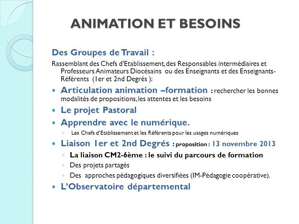 ANIMATION ET BESOINS Des Groupes de Travail : Rassemblant des Chefs d'Etablissement, des Responsables intermédiaires et Professeurs Animateurs Diocésa
