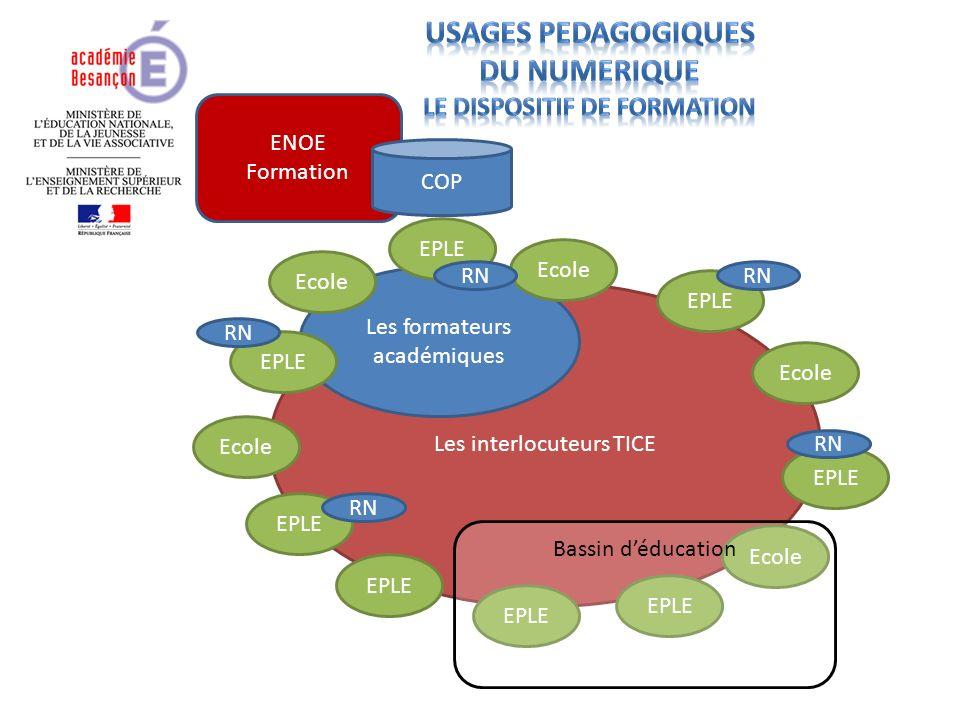 Les interlocuteurs TICE Les formateurs académiques Ecole EPLE Ecole EPLE Ecole EPLE Ecole EPLE Ecole Bassin déducation RN ENOE Formation COP