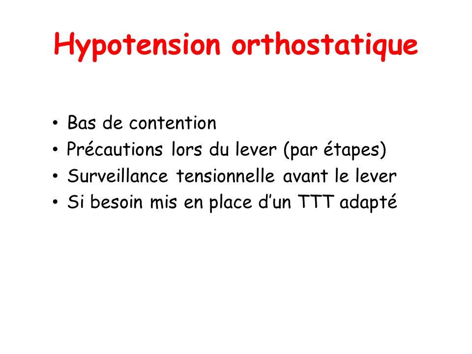 Hypotension orthostatique Bas de contention Précautions lors du lever (par étapes) Surveillance tensionnelle avant le lever Si besoin mis en place dun
