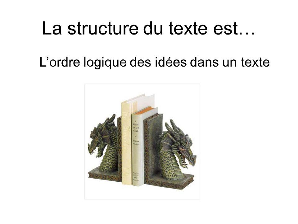 La structure du texte est… Lordre logique des idées dans un texte