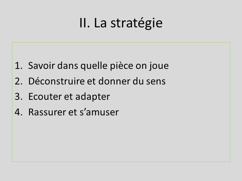 II. La stratégie 1.Savoir dans quelle pièce on joue 2.Déconstruire et donner du sens 3.Ecouter et adapter 4.Rassurer et samuser