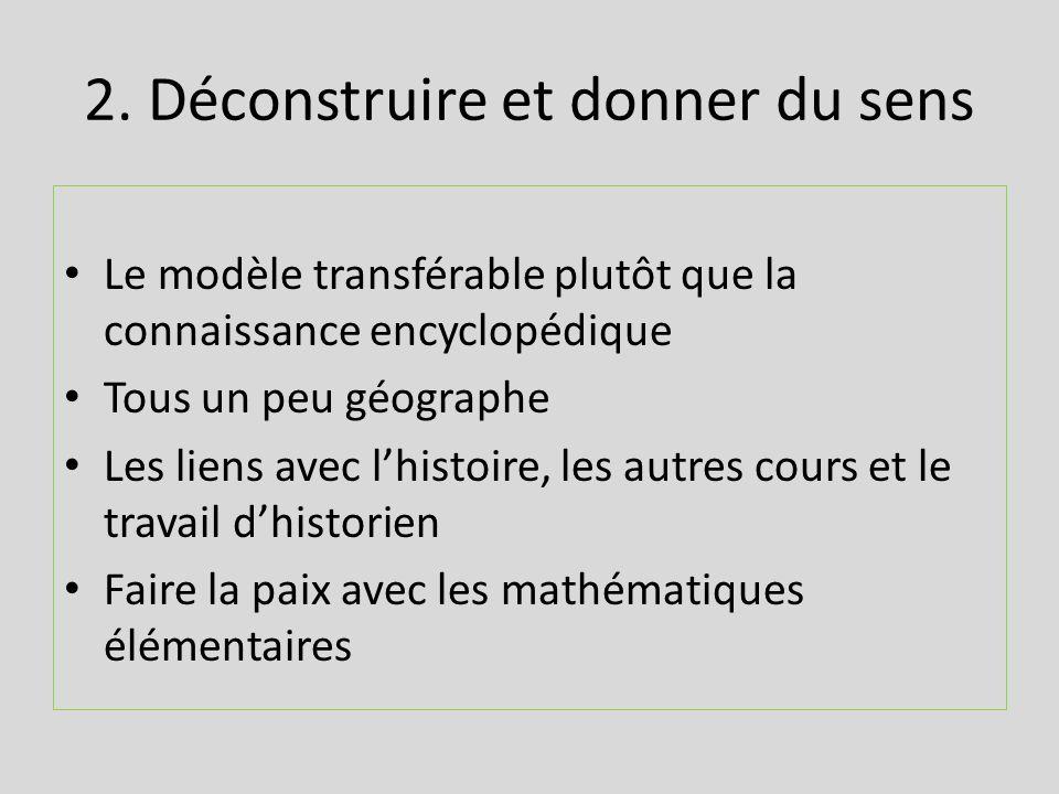 2. Déconstruire et donner du sens Le modèle transférable plutôt que la connaissance encyclopédique Tous un peu géographe Les liens avec lhistoire, les