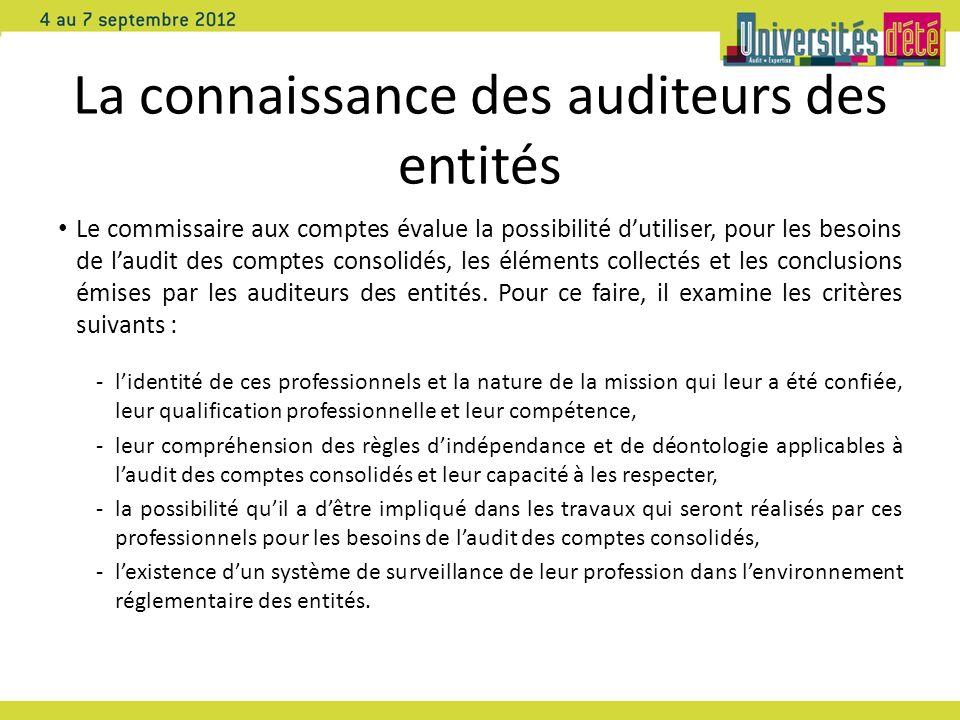 La connaissance des auditeurs des entités Le commissaire aux comptes évalue la possibilité dutiliser, pour les besoins de laudit des comptes consolidés, les éléments collectés et les conclusions émises par les auditeurs des entités.