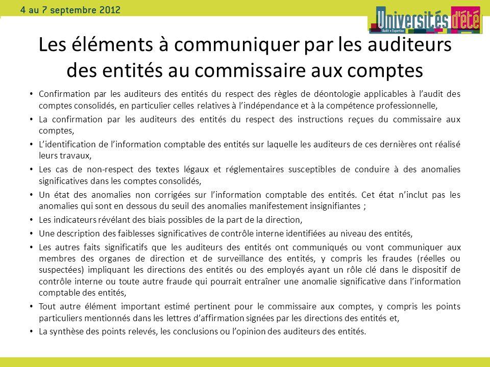 Les éléments à communiquer par les auditeurs des entités au commissaire aux comptes Confirmation par les auditeurs des entités du respect des règles d