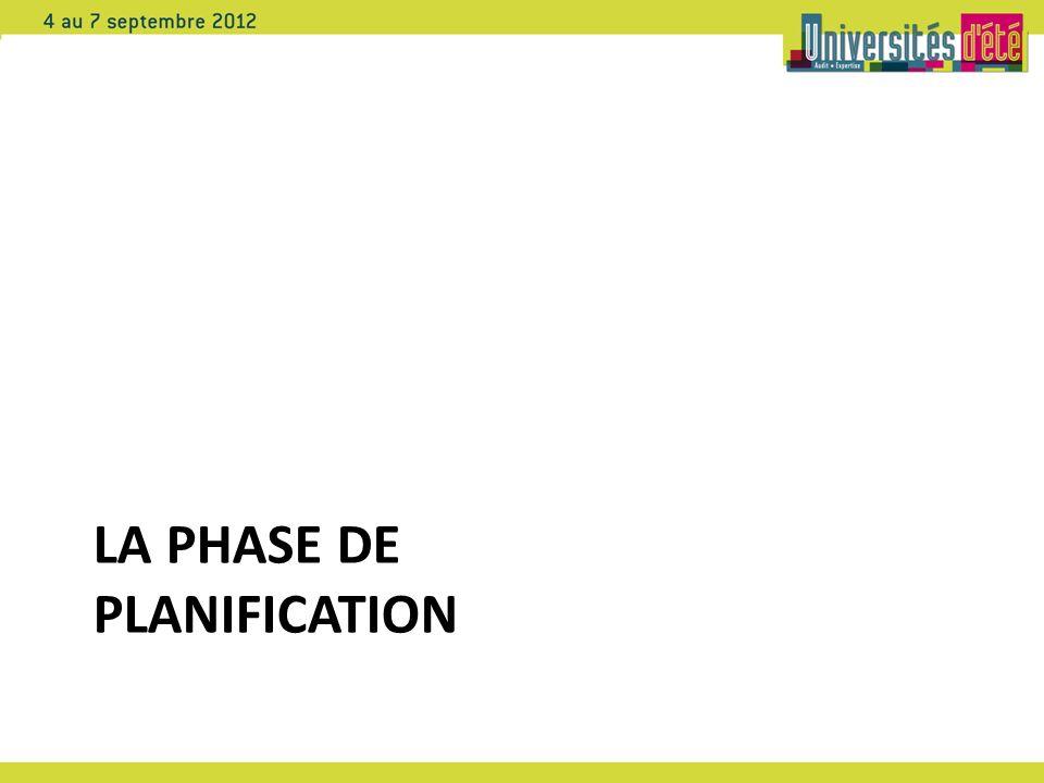 Outils intégrés à la note dinformation Détail des principaux outils proposés (suite) : -Instructions daudit, ( en français, version en anglais à venir ) -Exemple de confirmation de lauditeur de lentité -Exemple de confirmation finale de lauditeur de lentité -Exemples de rapport daudit sur linformation comptable préparée pour les besoins de la consolidation -Audit et examen limité -Exemple détat des anomalies
