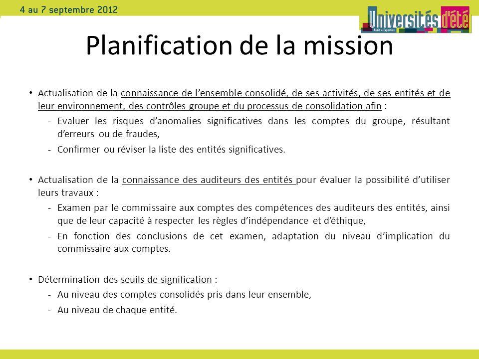Planification de la mission Actualisation de la connaissance de lensemble consolidé, de ses activités, de ses entités et de leur environnement, des co