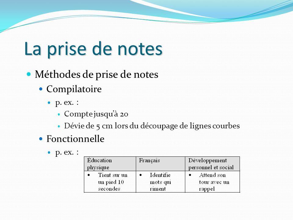 La prise de notes Méthodes de prise de notes Compilatoire p.