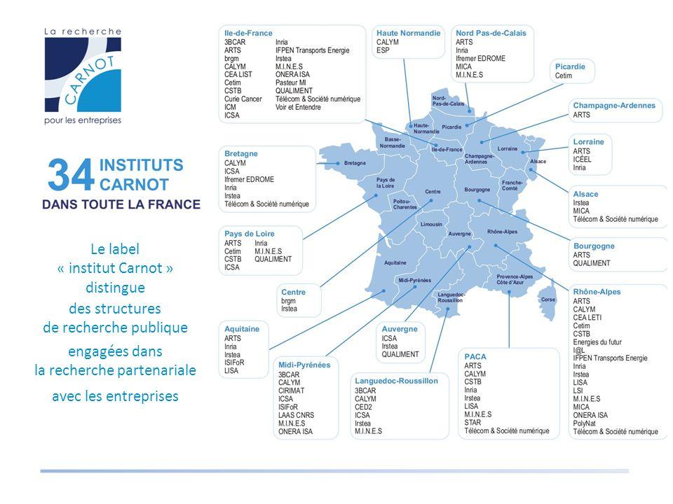 Le label « institut Carnot » distingue des structures de recherche publique engagées dans la recherche partenariale avec les entreprises