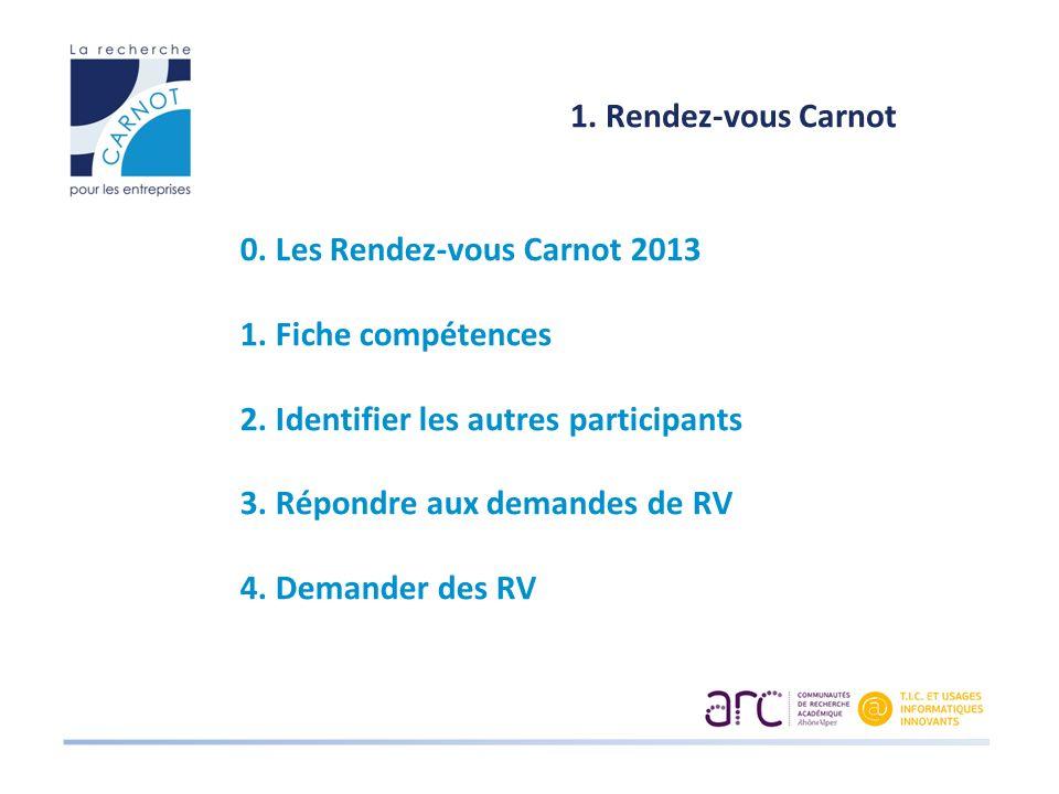 1. Rendez-vous Carnot 0. Les Rendez-vous Carnot 2013 1. Fiche compétences 2. Identifier les autres participants 3. Répondre aux demandes de RV 4. Dema