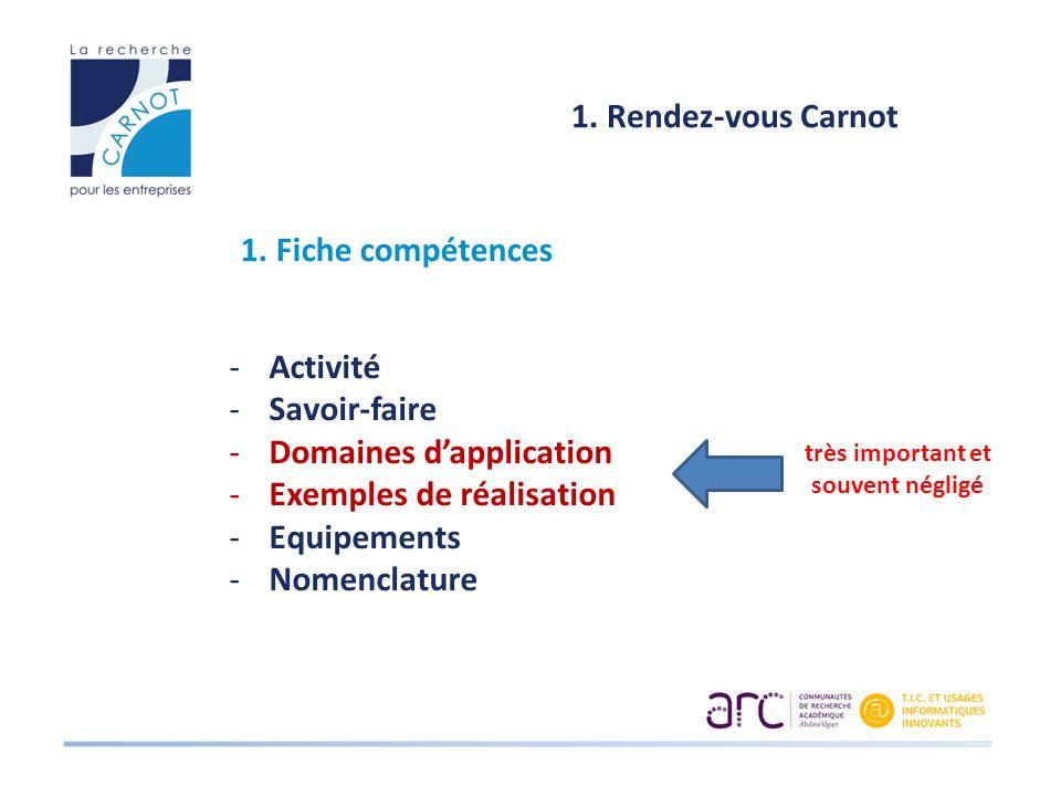 1. Rendez-vous Carnot 1. Fiche compétences -Activité -Savoir-faire -Domaines dapplication -Exemples de réalisation -Equipements -Nomenclature très imp