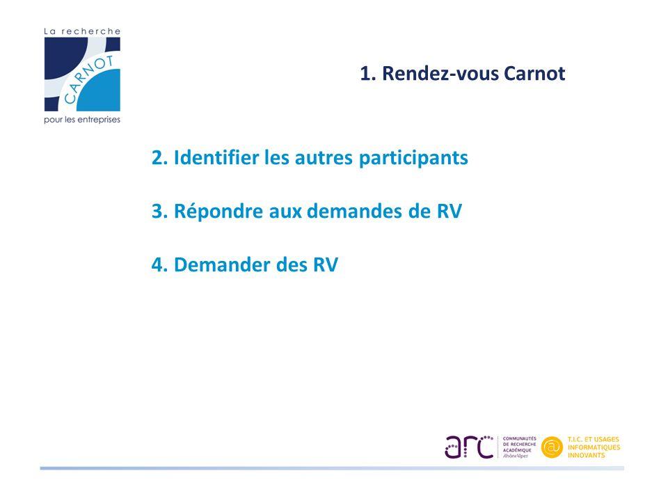 1. Rendez-vous Carnot 2. Identifier les autres participants 3. Répondre aux demandes de RV 4. Demander des RV