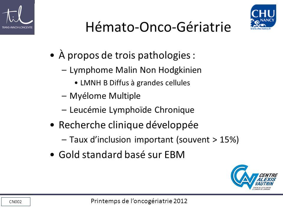 CN002 Printemps de loncogériatrie 2012 Protocole IFM pour SA>80 ans Protocole IFM, phase II, MM de novo, patients de 80 ans et plus ou dâge inférieur mais « fragiles » avec score Oncodage < 14/17 Objectif primaire: Amélioration PFS Bilan initial avec analyse cytogénétique et génomique Suivi selon échelle CIRS-G, IADL, évolution nutritionnelle Schéma thérapeutique: – 6 cycles dinduction toutes les 6 semaines: Velcade SC 1.3 mg/m2 J1 J8 J15 J22 Cyclophosphamide per os 200 mg J1 J8 J15 J22 Prednisone 60 mg per os J1 J8 J15 J22 – Entretien : Velcade SC 1.3 mg/m2 1 fois /mois x 12
