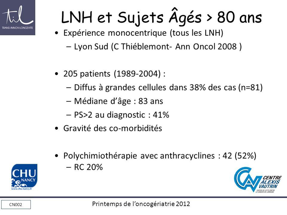 CN002 Printemps de loncogériatrie 2012 Série monocentrique de tous les LNH référés (C Thiéblemont Ann Oncol 2008)