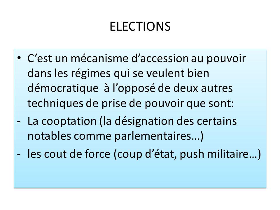 ELECTIONS Cest un mécanisme daccession au pouvoir dans les régimes qui se veulent bien démocratique à lopposé de deux autres techniques de prise de po