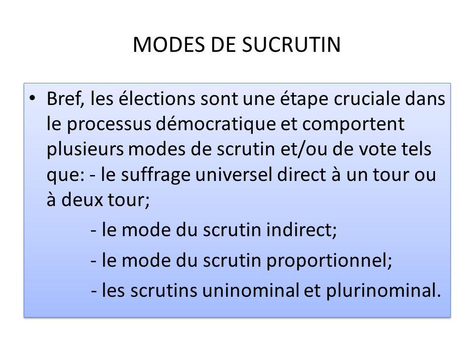 MODES DE SUCRUTIN Bref, les élections sont une étape cruciale dans le processus démocratique et comportent plusieurs modes de scrutin et/ou de vote te