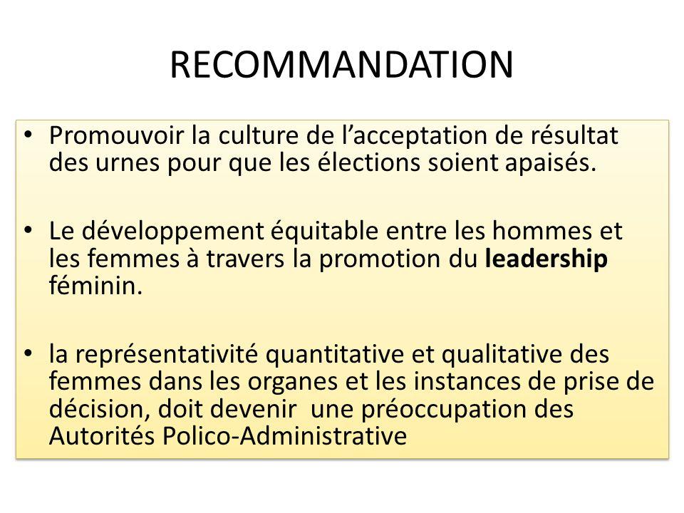 RECOMMANDATION Promouvoir la culture de lacceptation de résultat des urnes pour que les élections soient apaisés. Le développement équitable entre les
