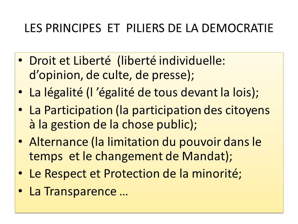 LES PRINCIPES ET PILIERS DE LA DEMOCRATIE Droit et Liberté (liberté individuelle: dopinion, de culte, de presse); La légalité (l égalité de tous devan