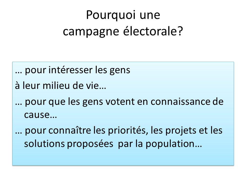 Pourquoi une campagne électorale? … pour intéresser les gens à leur milieu de vie… … pour que les gens votent en connaissance de cause… … pour connaît