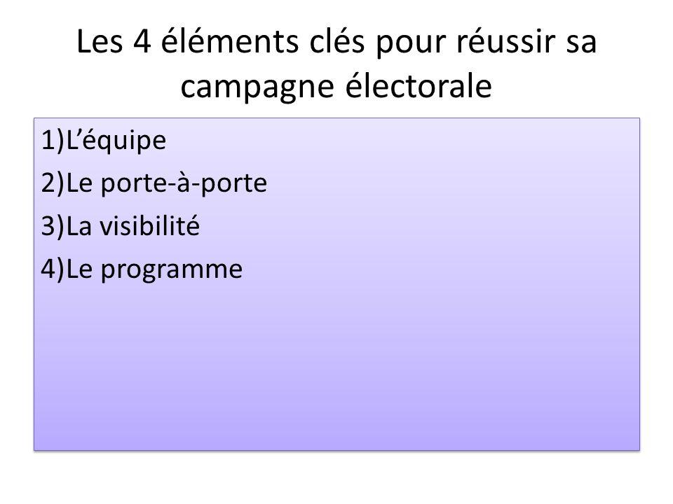 Les 4 éléments clés pour réussir sa campagne électorale 1)Léquipe 2)Le porte-à-porte 3)La visibilité 4)Le programme 1)Léquipe 2)Le porte-à-porte 3)La