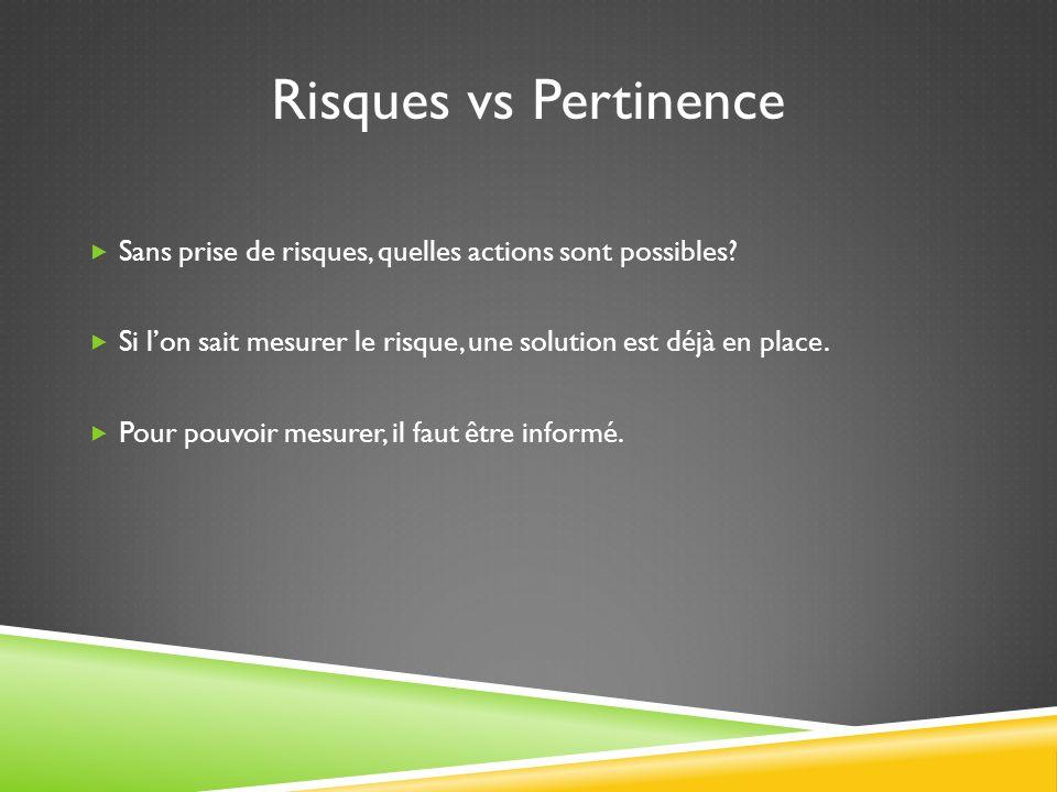 Risques vs Pertinence Sans prise de risques, quelles actions sont possibles.