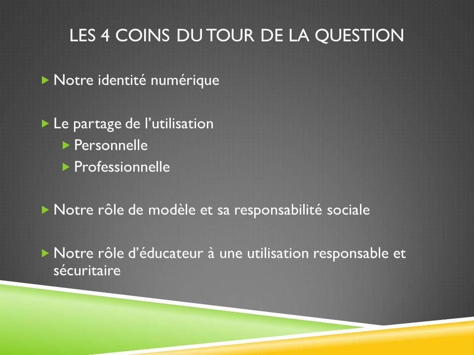 LES 4 COINS DU TOUR DE LA QUESTION Notre identité numérique Le partage de lutilisation Personnelle Professionnelle Notre rôle de modèle et sa responsabilité sociale Notre rôle déducateur à une utilisation responsable et sécuritaire