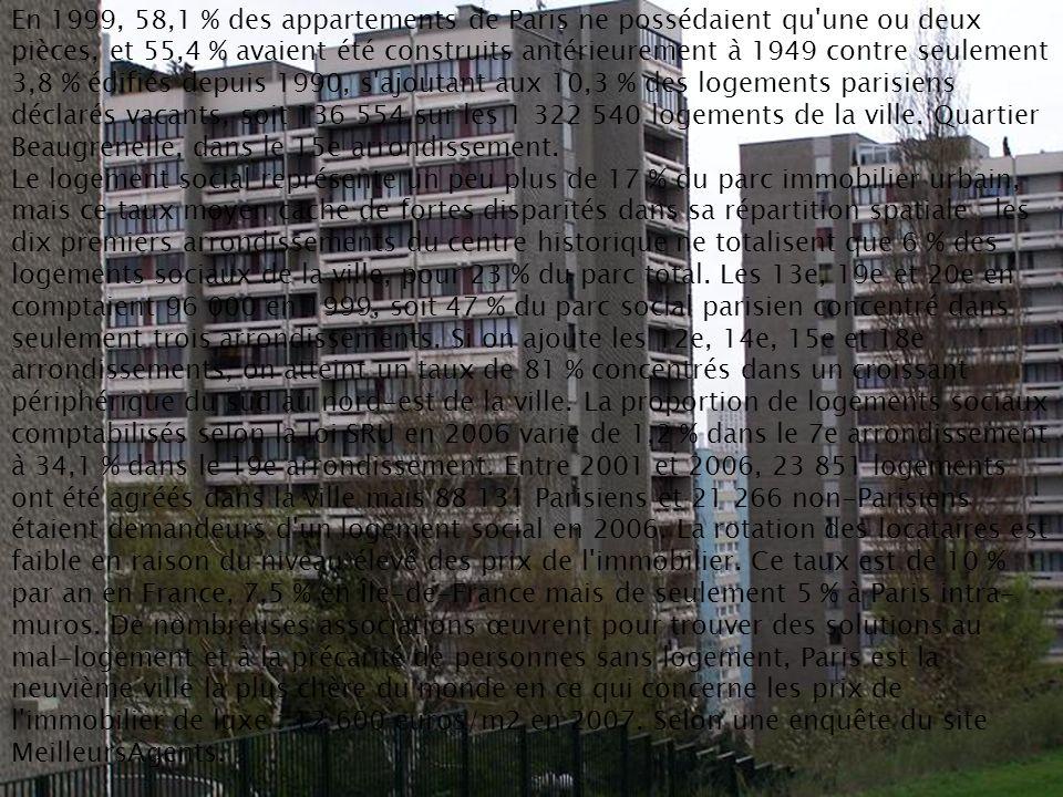En 1999, 58,1 % des appartements de Paris ne possédaient qu une ou deux pièces, et 55,4 % avaient été construits antérieurement à 1949 contre seulement 3,8 % édifiés depuis 1990, s ajoutant aux 10,3 % des logements parisiens déclarés vacants, soit 136 554 sur les 1 322 540 logements de la ville.