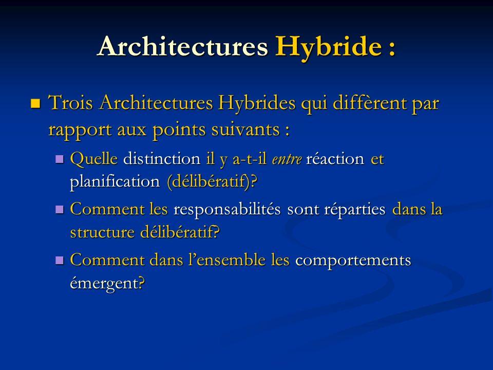 Architectures Hybride : Trois Architectures Hybrides qui diffèrent par rapport aux points suivants : Trois Architectures Hybrides qui diffèrent par ra
