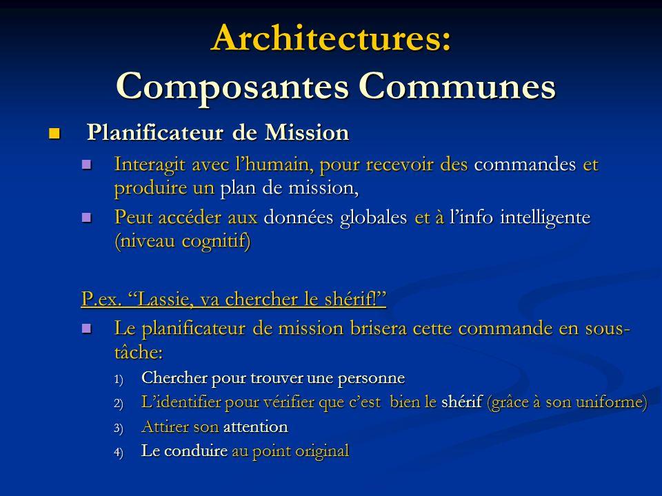 Architectures: Composantes Communes Planificateur de Mission Planificateur de Mission Interagit avec lhumain, pour recevoir des commandes et produire