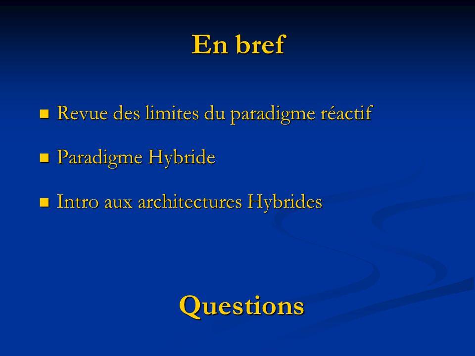 En bref Questions Revue des limites du paradigme réactif Revue des limites du paradigme réactif Paradigme Hybride Paradigme Hybride Intro aux architec