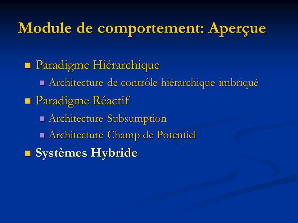 Architectures Hybride : Managerial: division des responsabilités en couches basée sur le niveau de contrôle (comme dans une entreprise) Managerial: division des responsabilités en couches basée sur le niveau de contrôle (comme dans une entreprise) Ex.