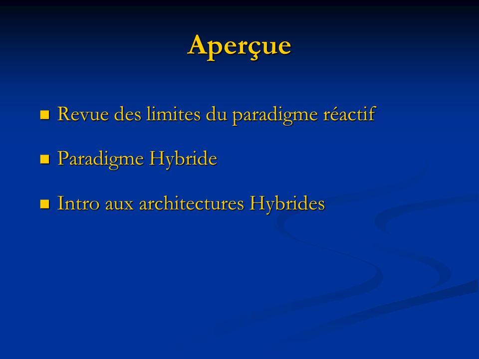 Aperçue Revue des limites du paradigme réactif Revue des limites du paradigme réactif Paradigme Hybride Paradigme Hybride Intro aux architectures Hybr