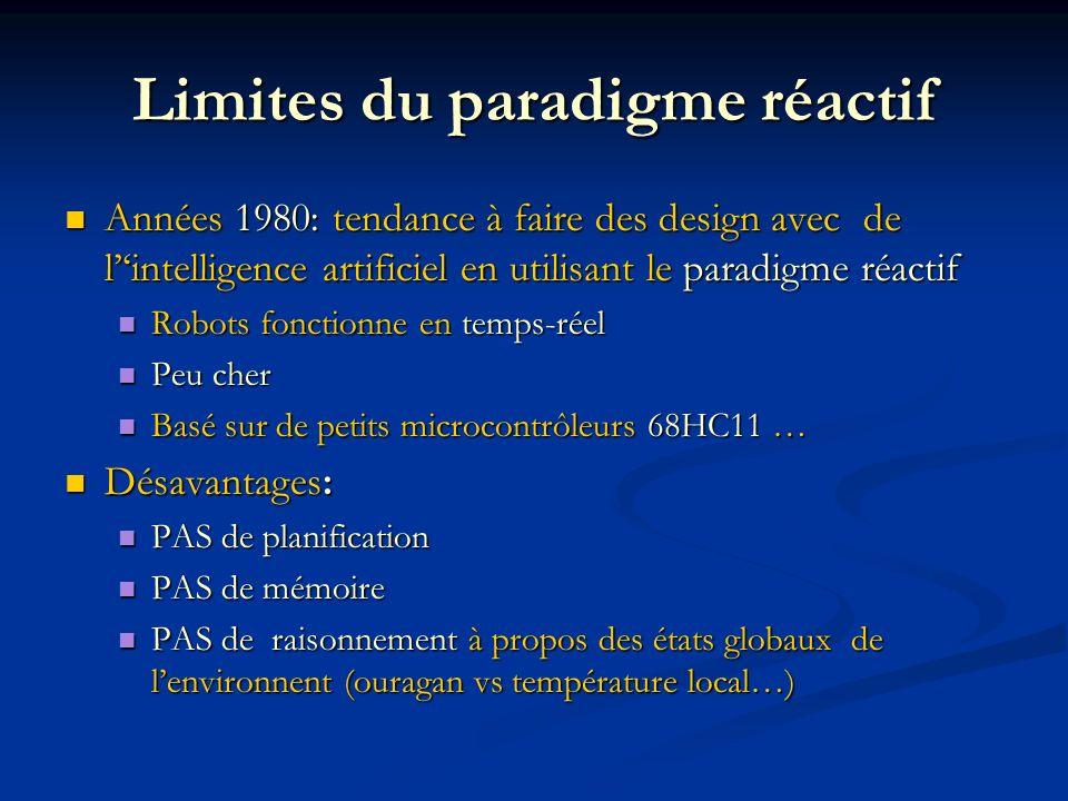 Limites du paradigme réactif Années 1980: tendance à faire des design avec de lintelligence artificiel en utilisant le paradigme réactif Années 1980: