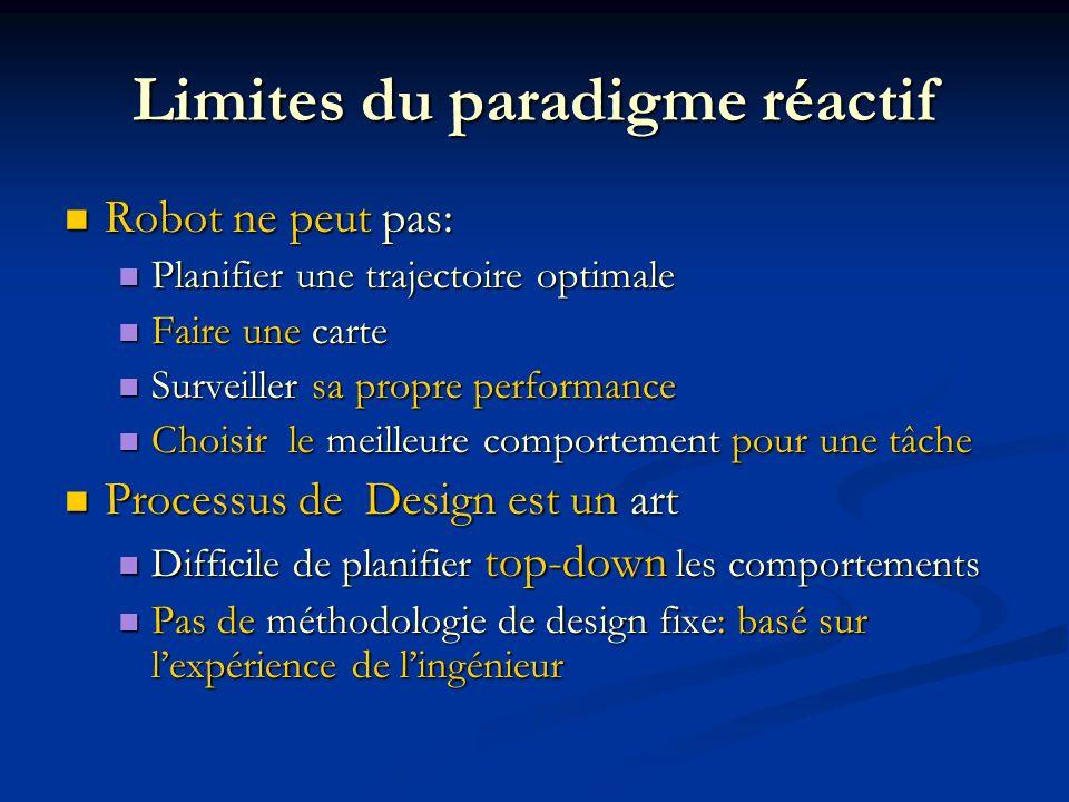 Limites du paradigme réactif Robot ne peut pas: Robot ne peut pas: Planifier une trajectoire optimale Planifier une trajectoire optimale Faire une car