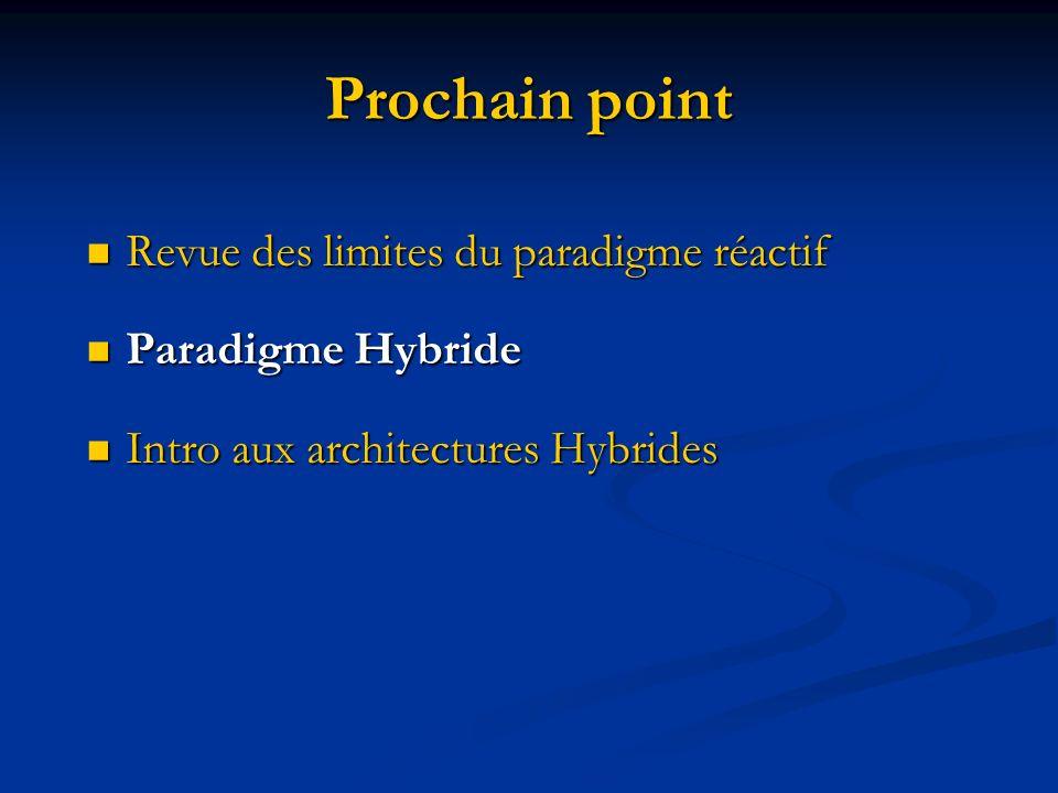 Prochain point Revue des limites du paradigme réactif Revue des limites du paradigme réactif Paradigme Hybride Paradigme Hybride Intro aux architectur