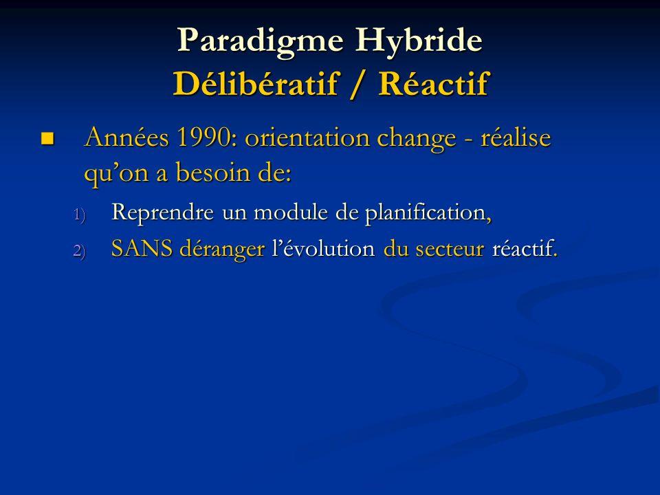 Paradigme Hybride Délibératif / Réactif Années 1990: orientation change - réalise quon a besoin de: Années 1990: orientation change - réalise quon a b