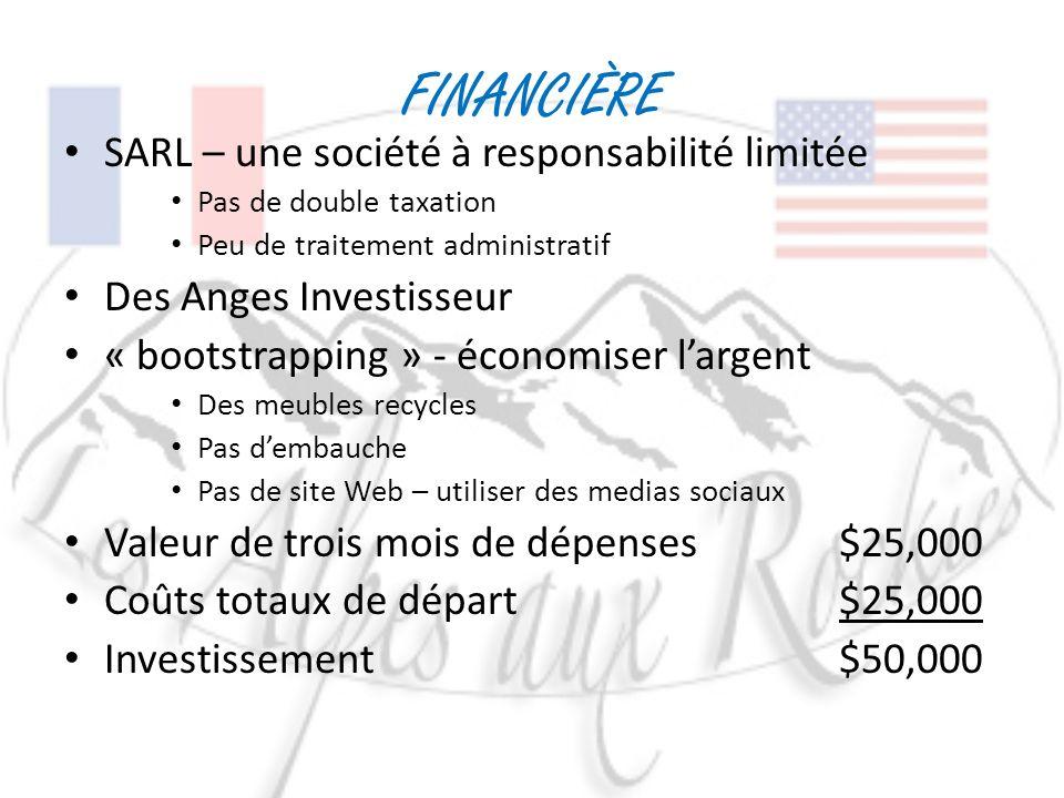 FINANCIÈRE SARL – une société à responsabilité limitée Pas de double taxation Peu de traitement administratif Des Anges Investisseur « bootstrapping »
