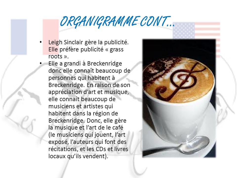 ORGANIGRAMME CONT… Emese gère la direction générale du café.