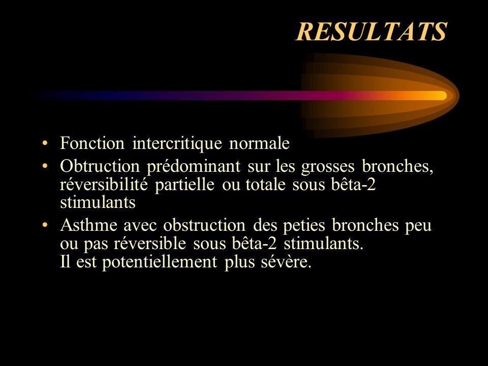 E.F.R. DANS L'ASTHME La pratique d'une EFR est indiquée dans le bilan d'un asthme et dans la mise en place du traitement de fond Il se pratique en pér